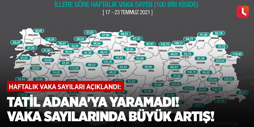 Haftalık vaka sayıları açıklandı: Tatil Adana'ya yaramadı!