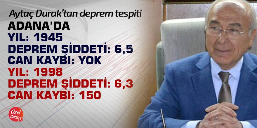 Durak'tan İstanbul ve Muğla depremleri sonrasında çarpıcı tespitler