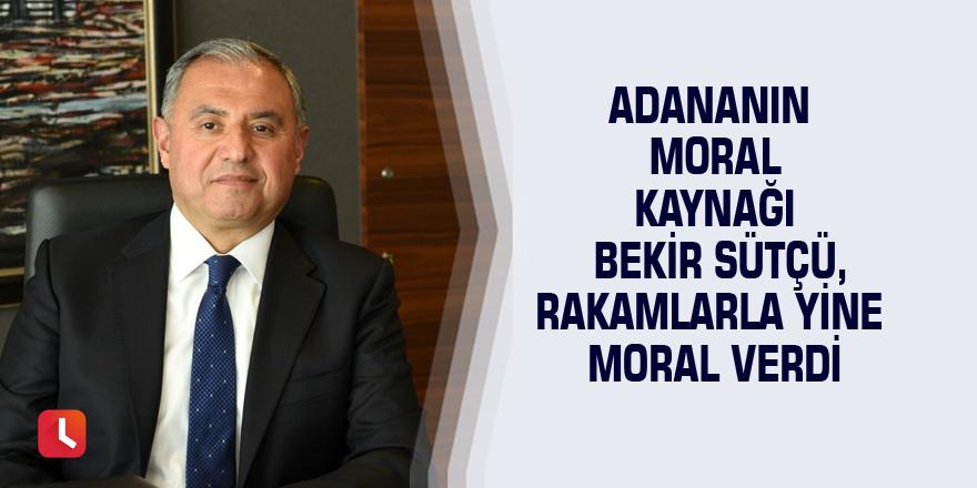 Adana OSB'de artan üretim tüketime yansıyor