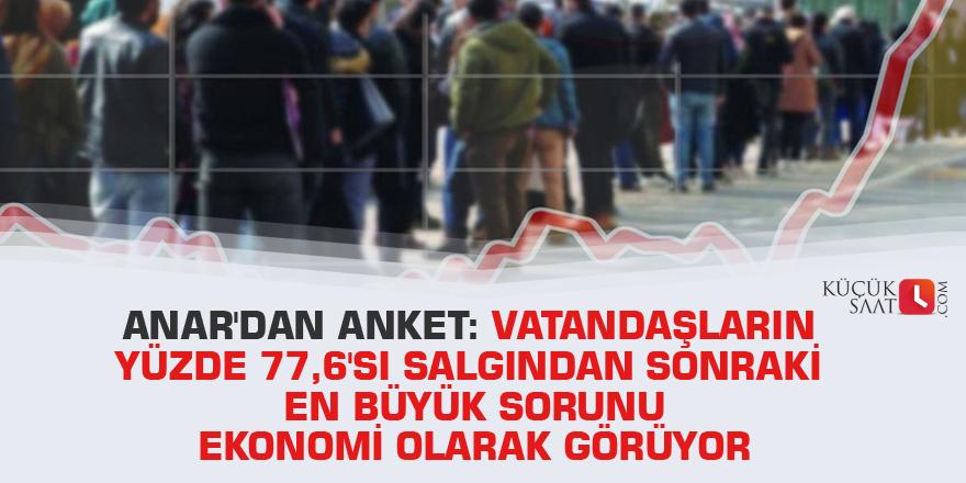ANAR'dan anket: Vatandaşların yüzde 77,6'sı salgından sonraki en büyük sorunu ekonomi olarak görüyor